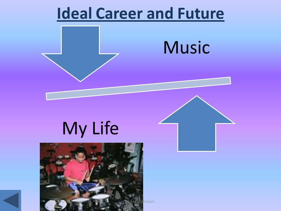 Ideal Career and Future