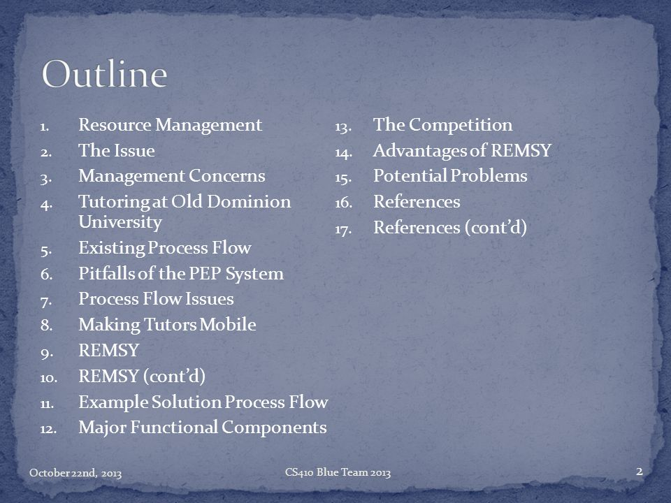 Outline Resource Management The Competition The Issue