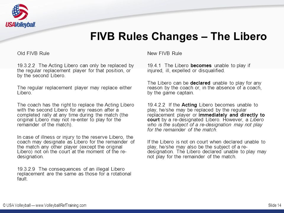 FIVB Rules Changes – The Libero