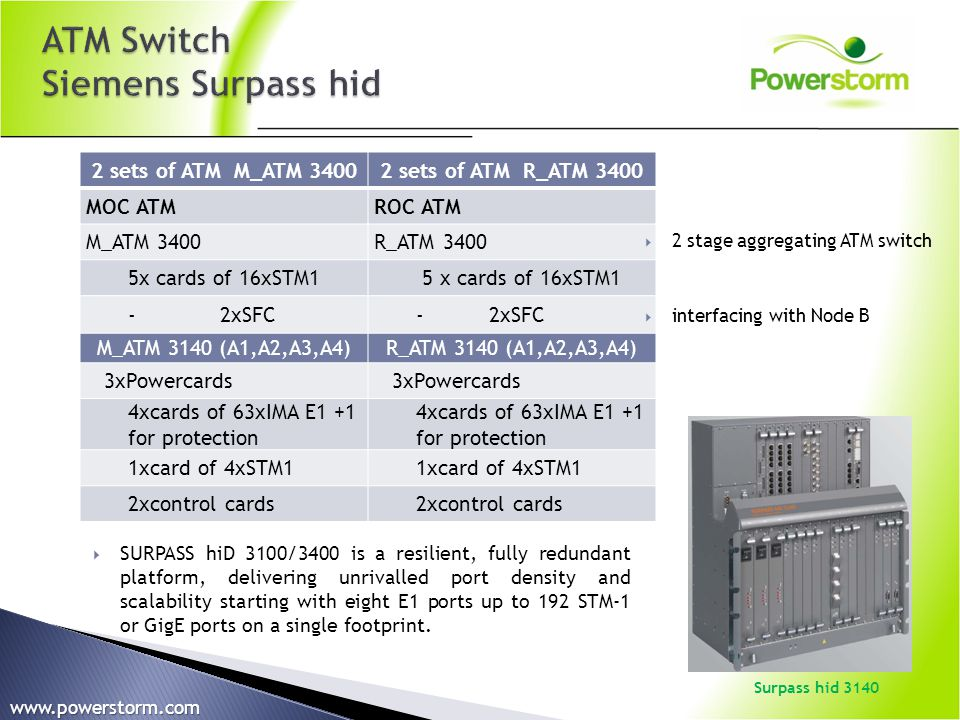 ATM Switch Siemens Surpass hid