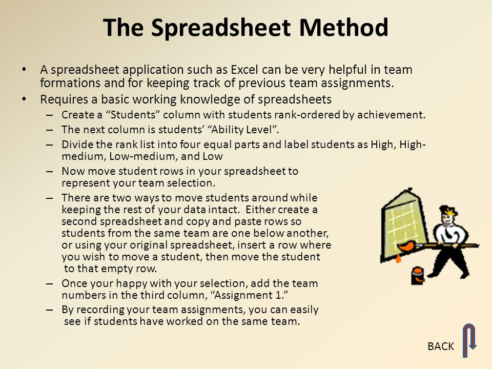 The Spreadsheet Method