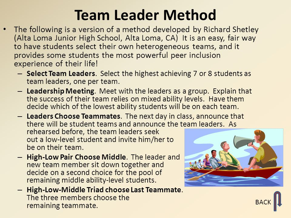 Team Leader Method