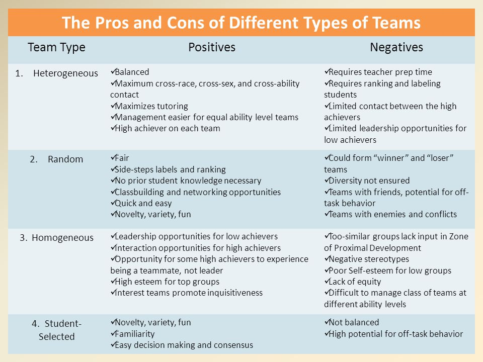 The Pros and Cons of Different Types of Teams