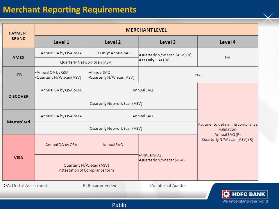 Merchant Reporting Requirements