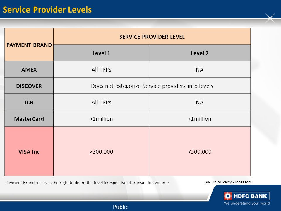 Service Provider Levels