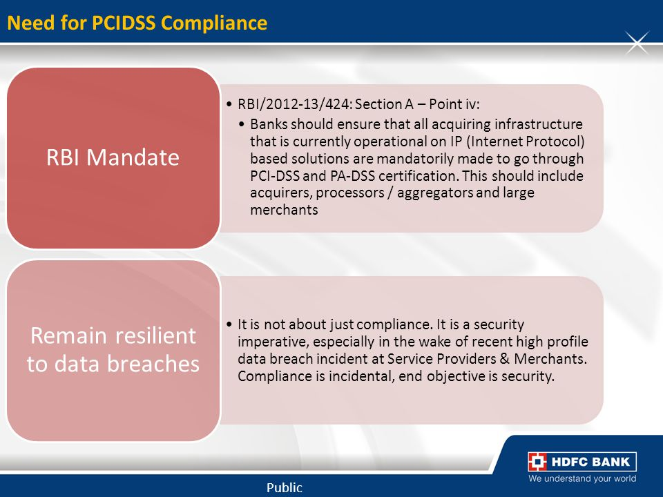 Need for PCIDSS Compliance