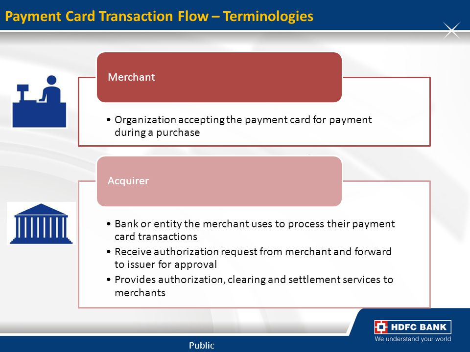 Payment Card Transaction Flow – Terminologies
