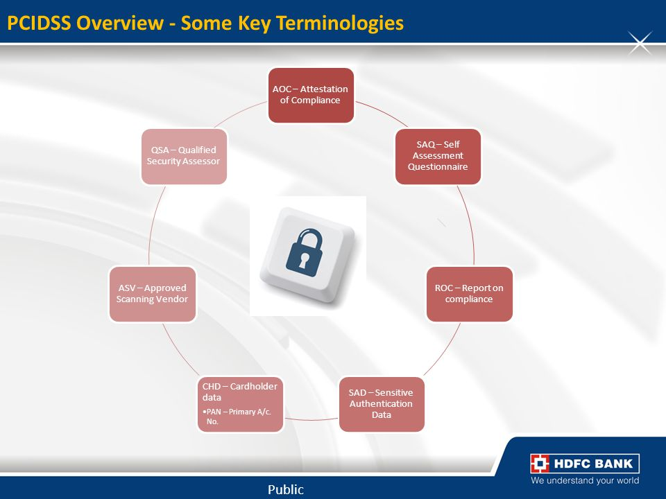 PCIDSS Overview - Some Key Terminologies