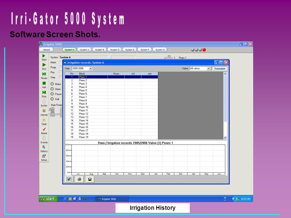 Irri-Gator 5000 System Software Screen Shots. Irrigation History