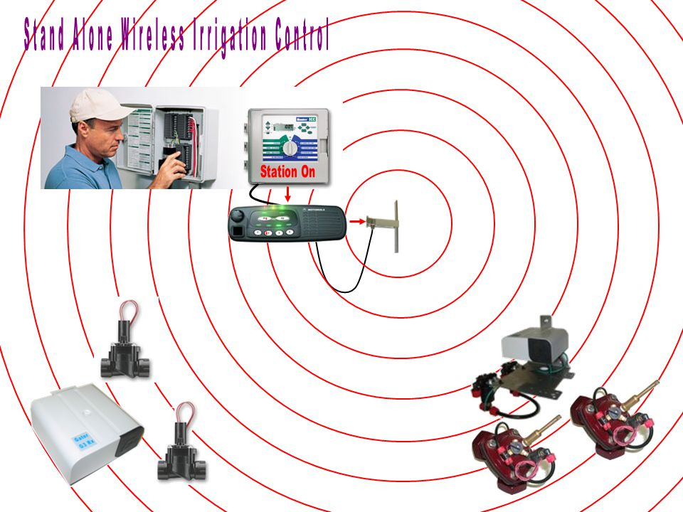 Stand Alone Wireless Irrigation Control