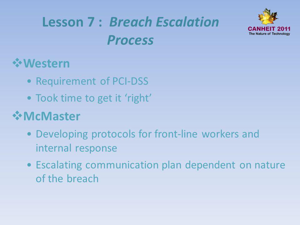 Lesson 7 : Breach Escalation Process