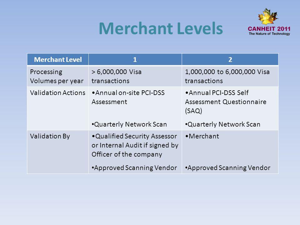 Merchant Levels Merchant Level 1 2 Processing Volumes per year