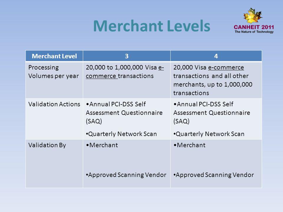 Merchant Levels Merchant Level 3 4 Processing Volumes per year