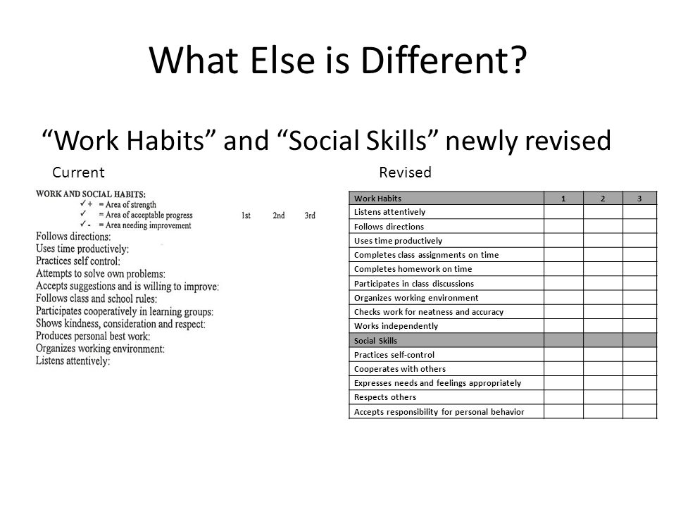 What Else is Different Work Habits and Social Skills newly revised. Current Revised. Work Habits.