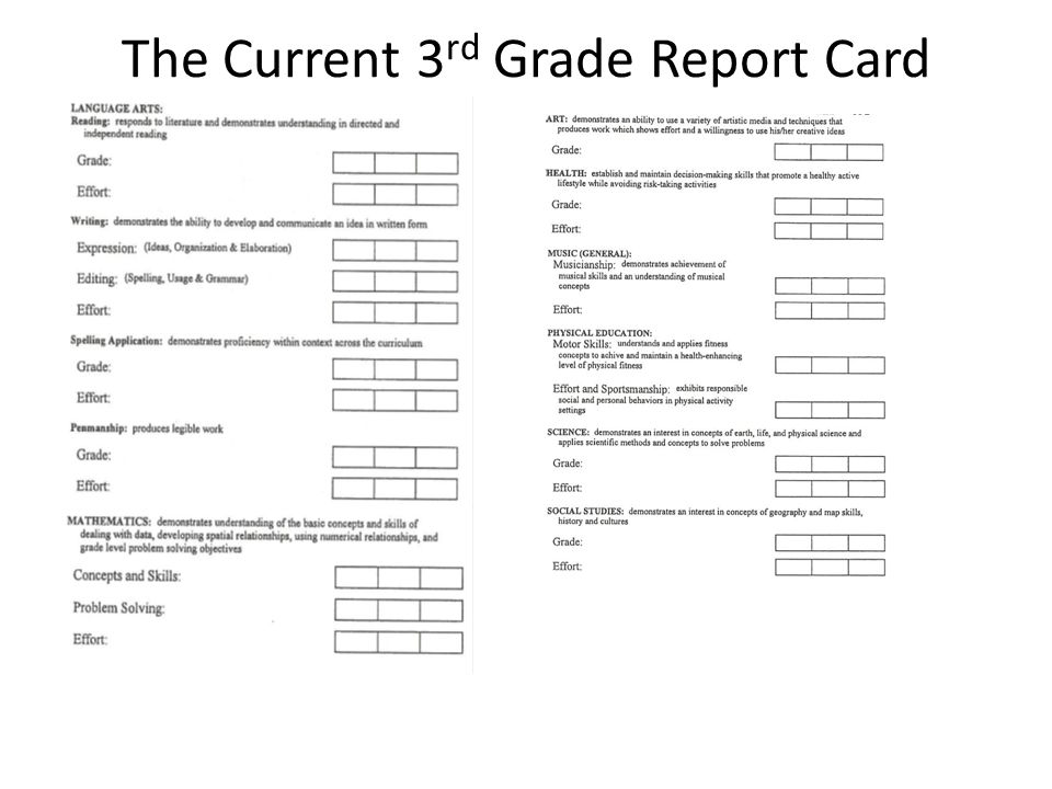 The Current 3rd Grade Report Card