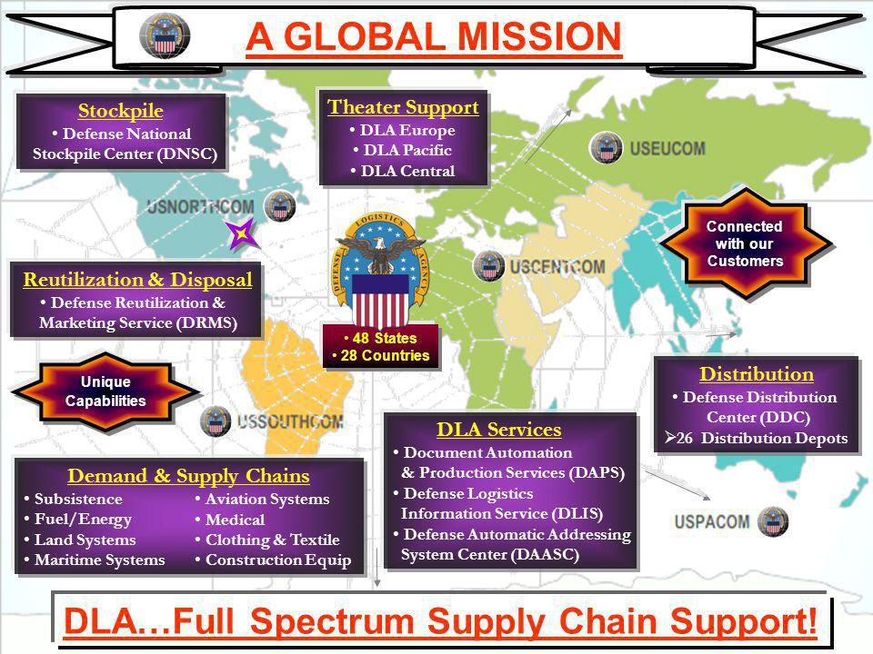 A GLOBAL MISSION DLA…Full Spectrum Supply Chain Support!