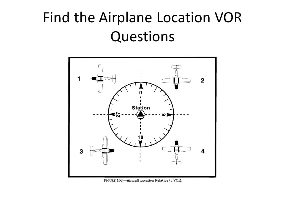 Find the Airplane Location VOR Questions