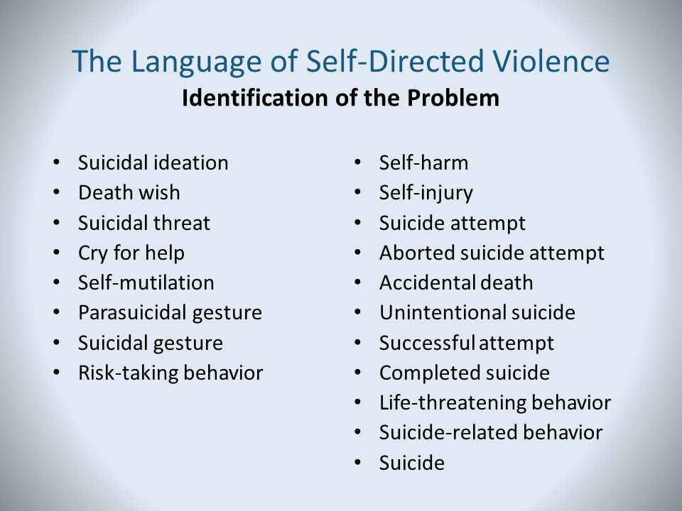 The Language of Self-Directed Violence Identification of the Problem