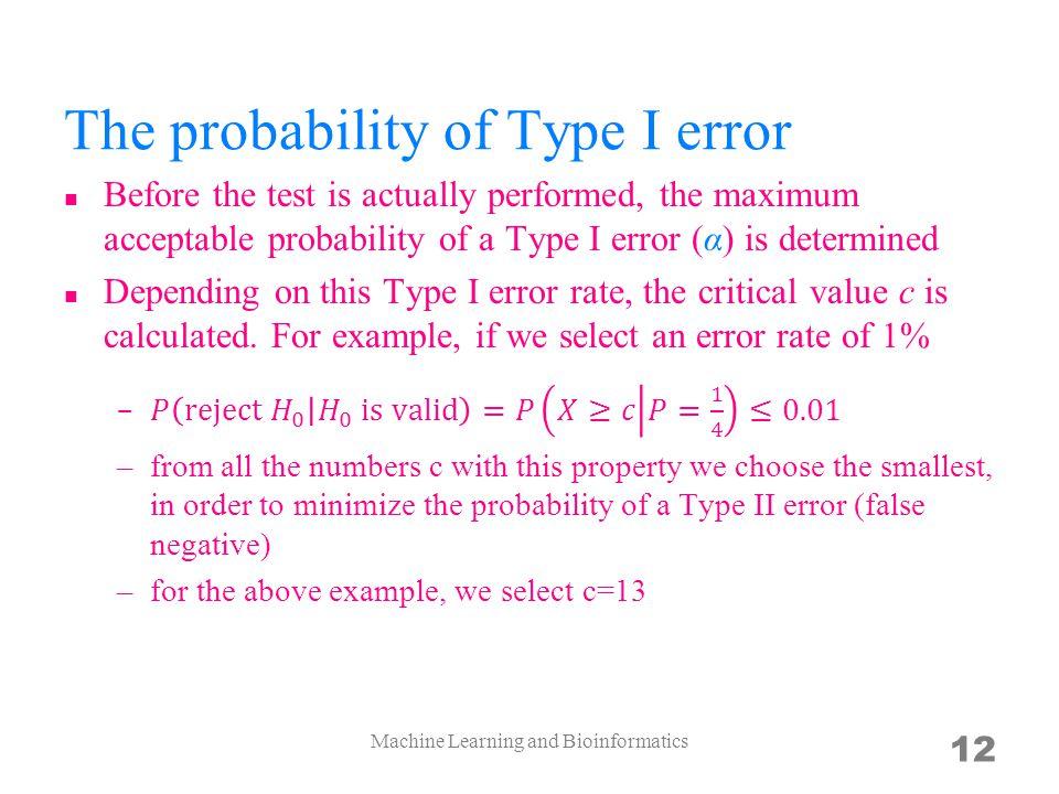 The probability of Type I error