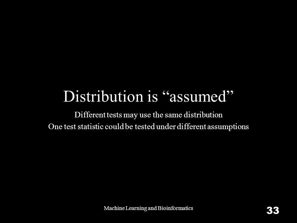Distribution is assumed