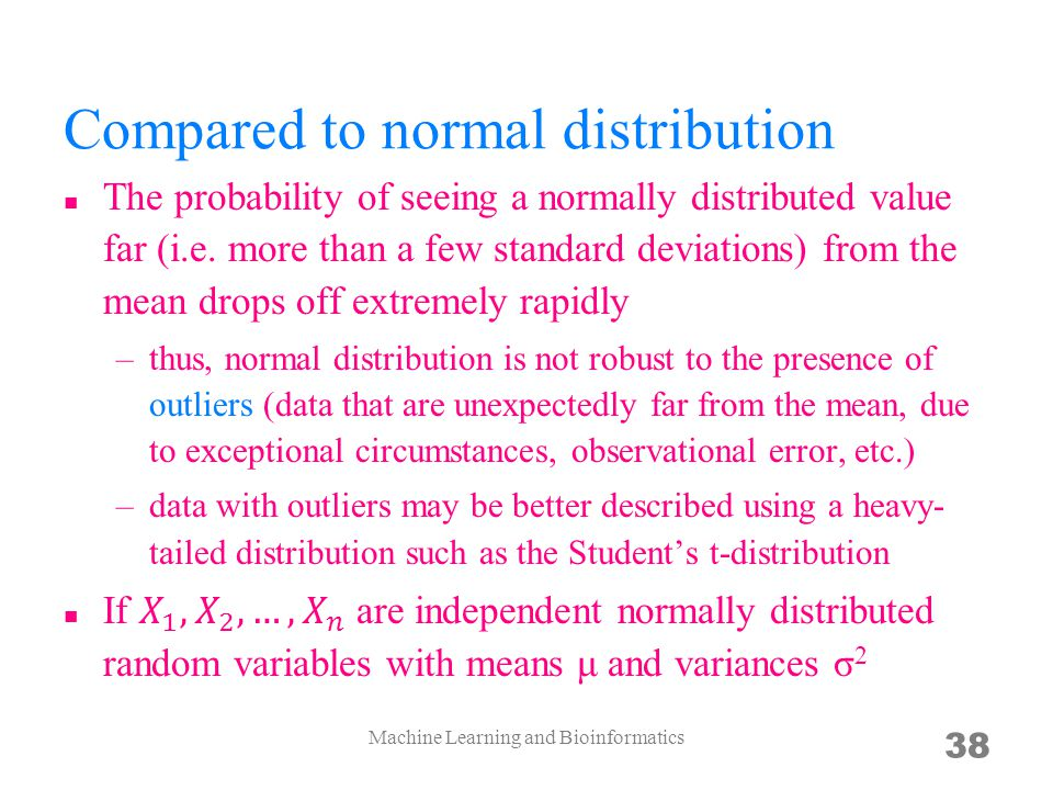 Compared to normal distribution