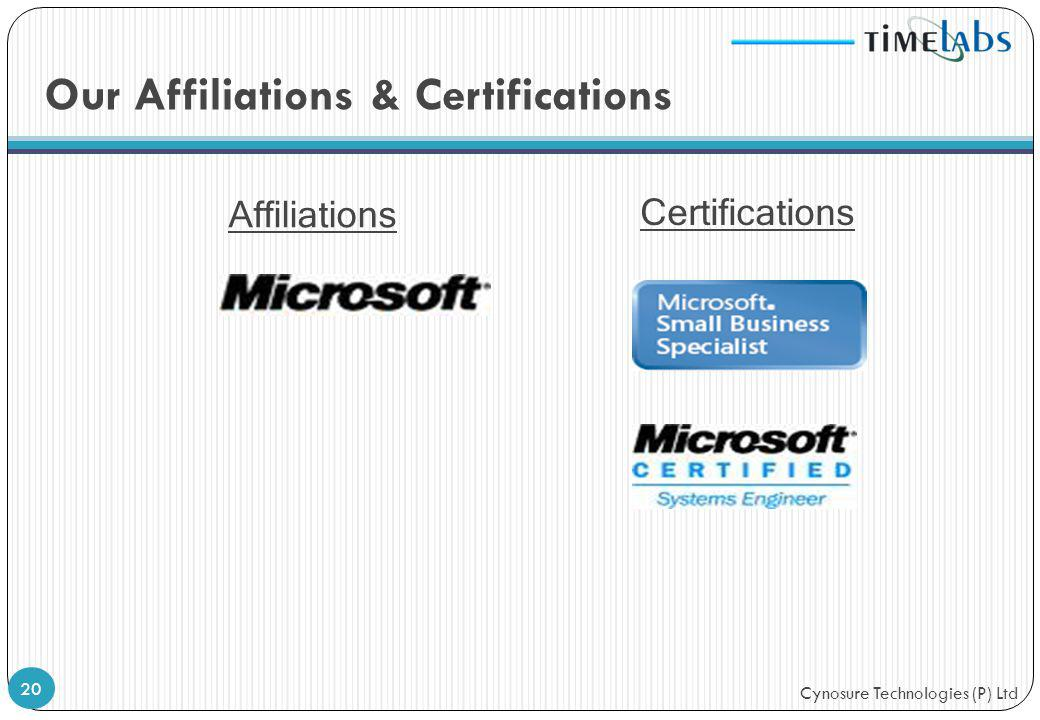 Our Affiliations & Certifications