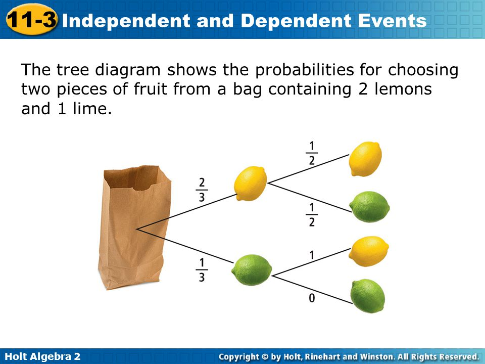 The tree diagram shows the probabilities for choosing