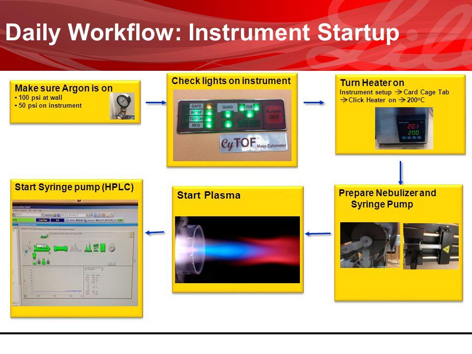 Daily Workflow: Instrument Startup