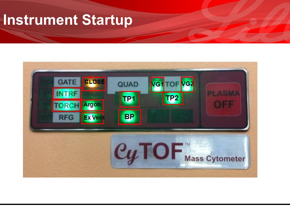 Instrument Startup TP1 TP2 BP VG1 VG2 CLOSE Argon Ex Vent 3/31/2017