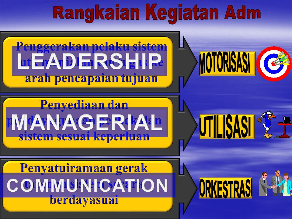 LEADERSHIP MANAGERIAL