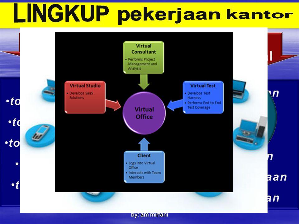 LINGKUP pekerjaan kantor to receive information to arrange information