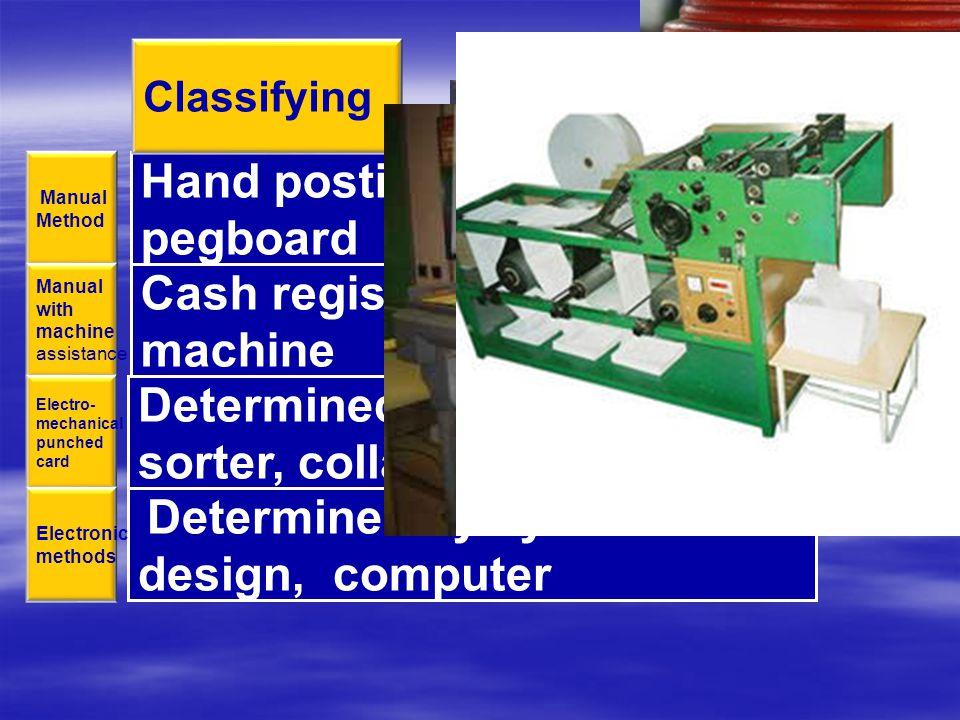 Cash register bookkeeping machine