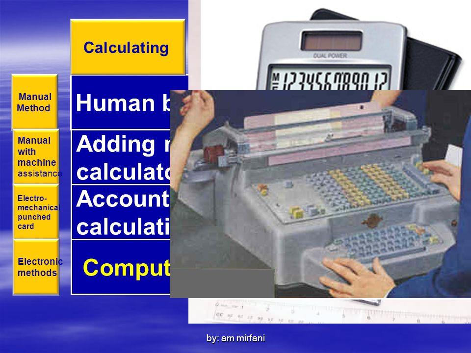 calculators, cash register