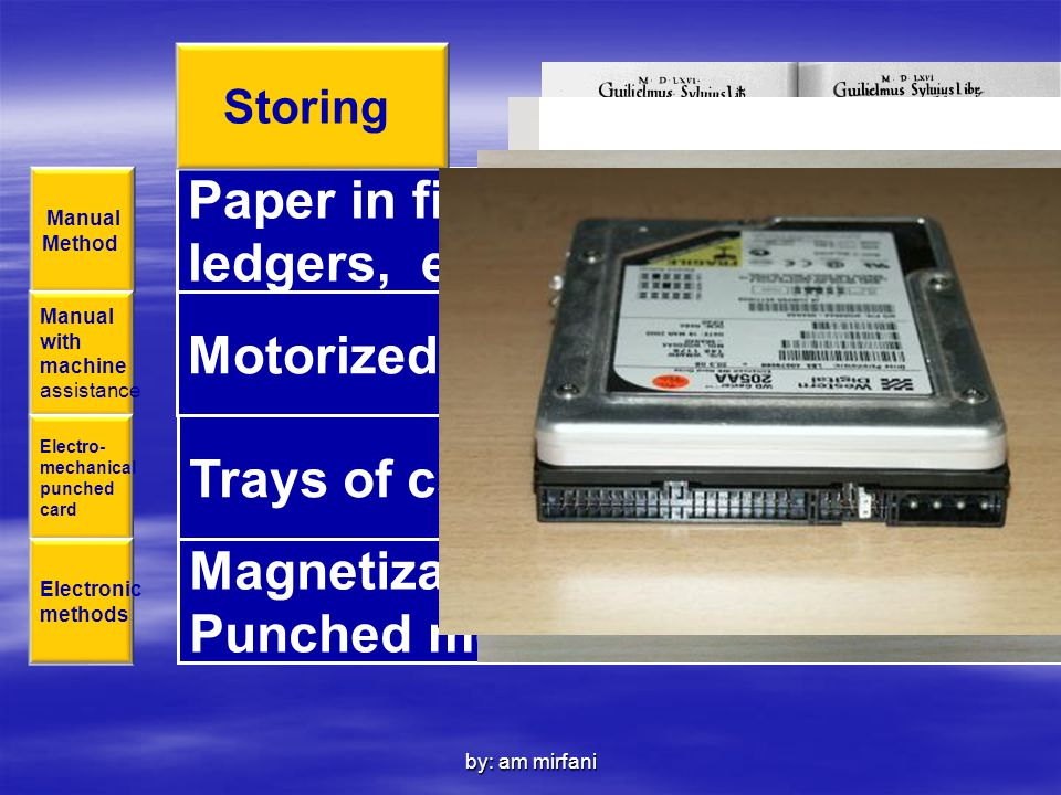 Paper in files, journals, ledgers, etc.