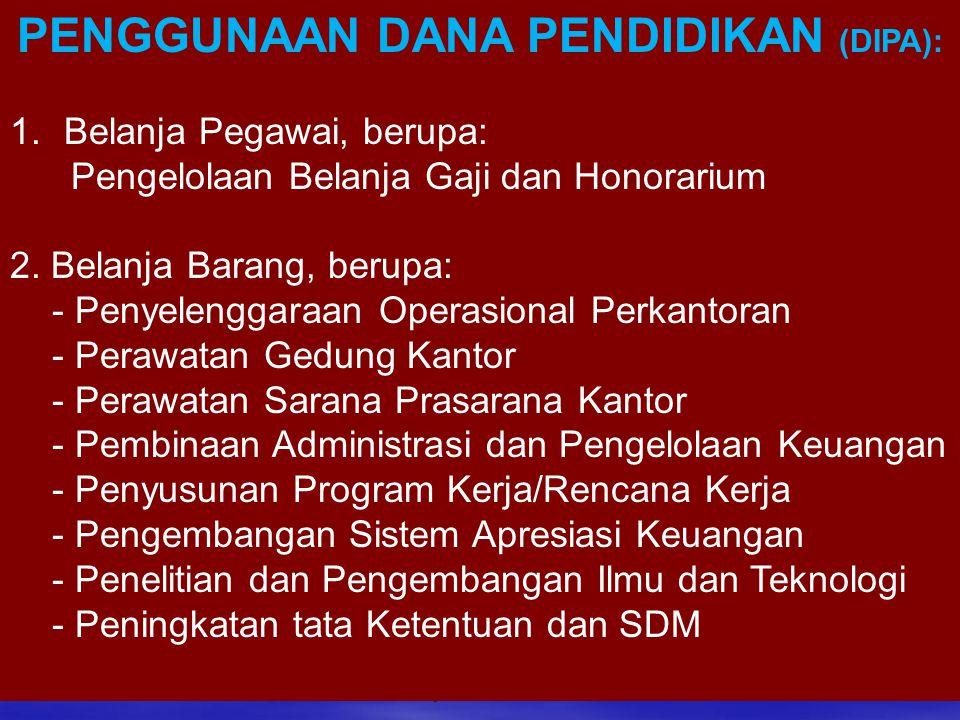 PENGGUNAAN DANA PENDIDIKAN (DIPA):