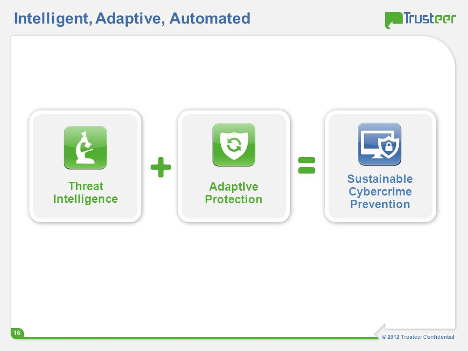 Intelligent, Adaptive, Automated