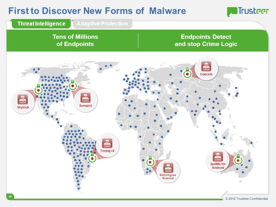 First to Discover New Forms of Malware