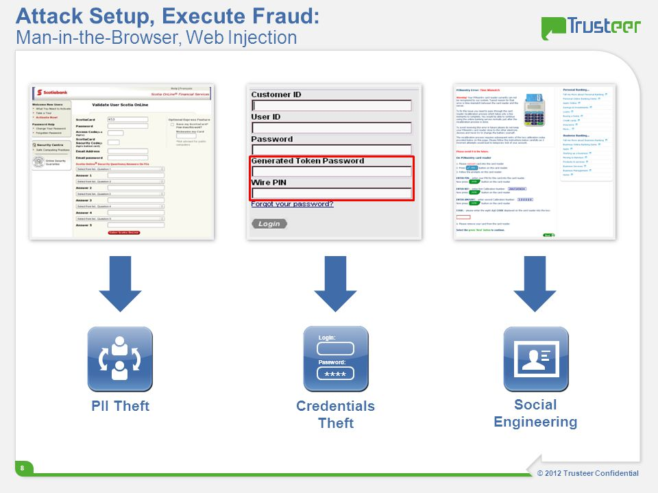 Attack Setup, Execute Fraud: Man-in-the-Browser, Web Injection