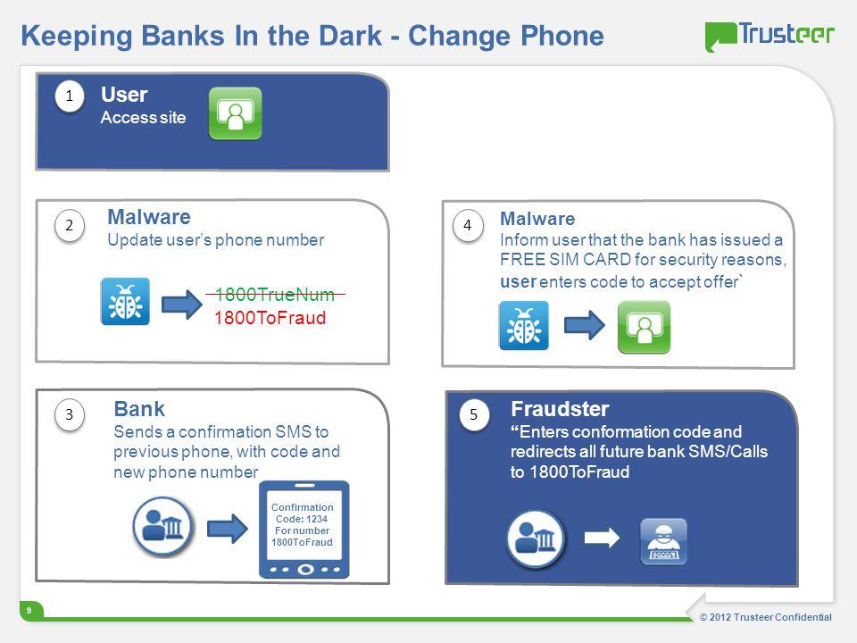 Keeping Banks In the Dark - Change Phone