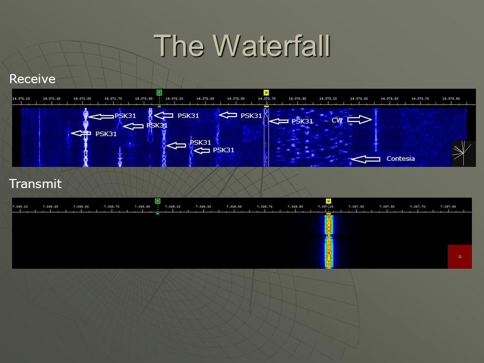 The Waterfall Receive PSK31 CW Contesia Transmit