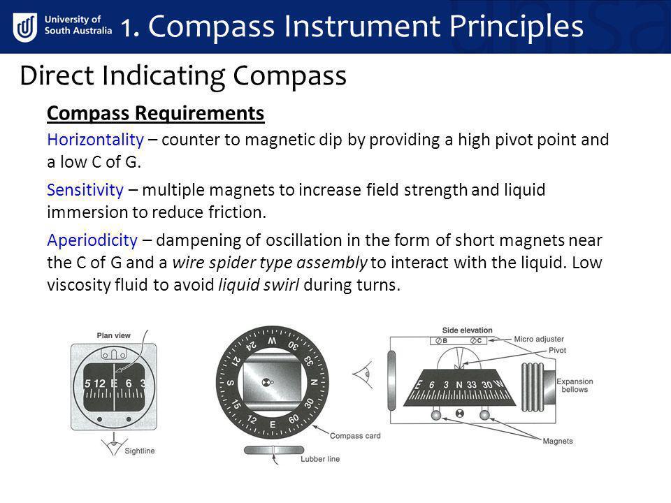 1. Compass Instrument Principles