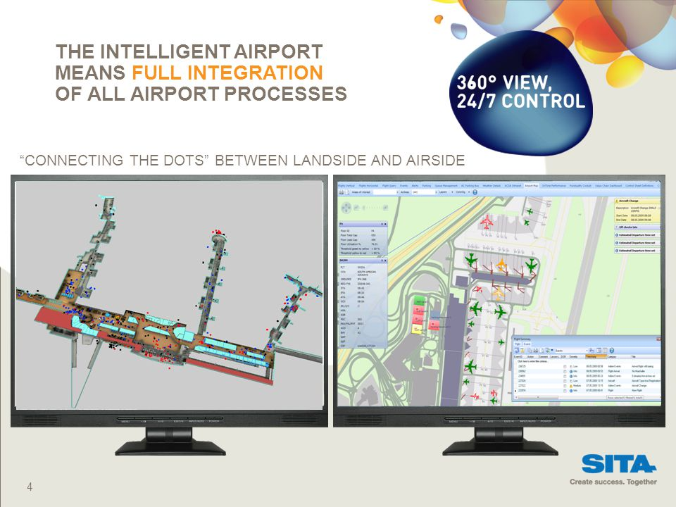THE INTELLIGENT AIRPORT MEANS FULL INTEGRATION OF ALL AIRPORT PROCESSES