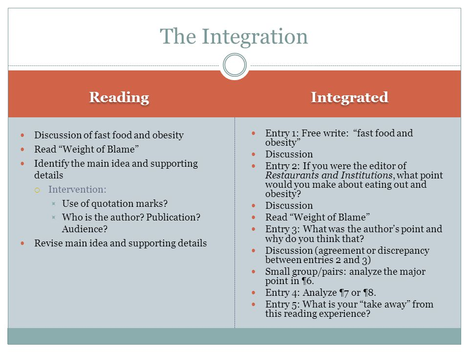 The Integration Reading Integrated Discussion of fast food and obesity