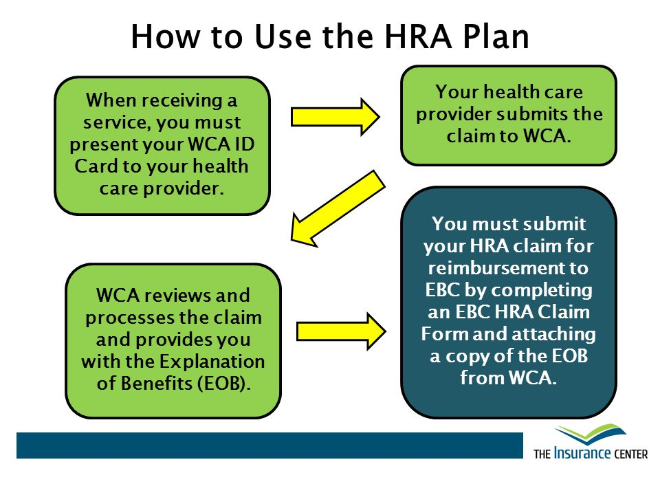 Your health care provider submits the claim to WCA.