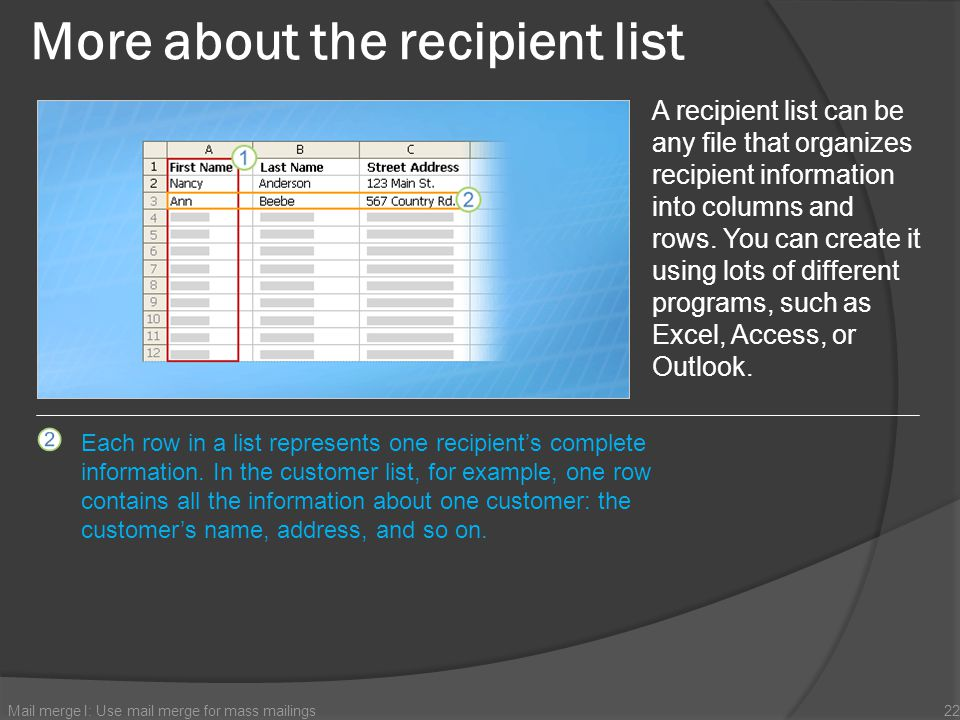 More about the recipient list