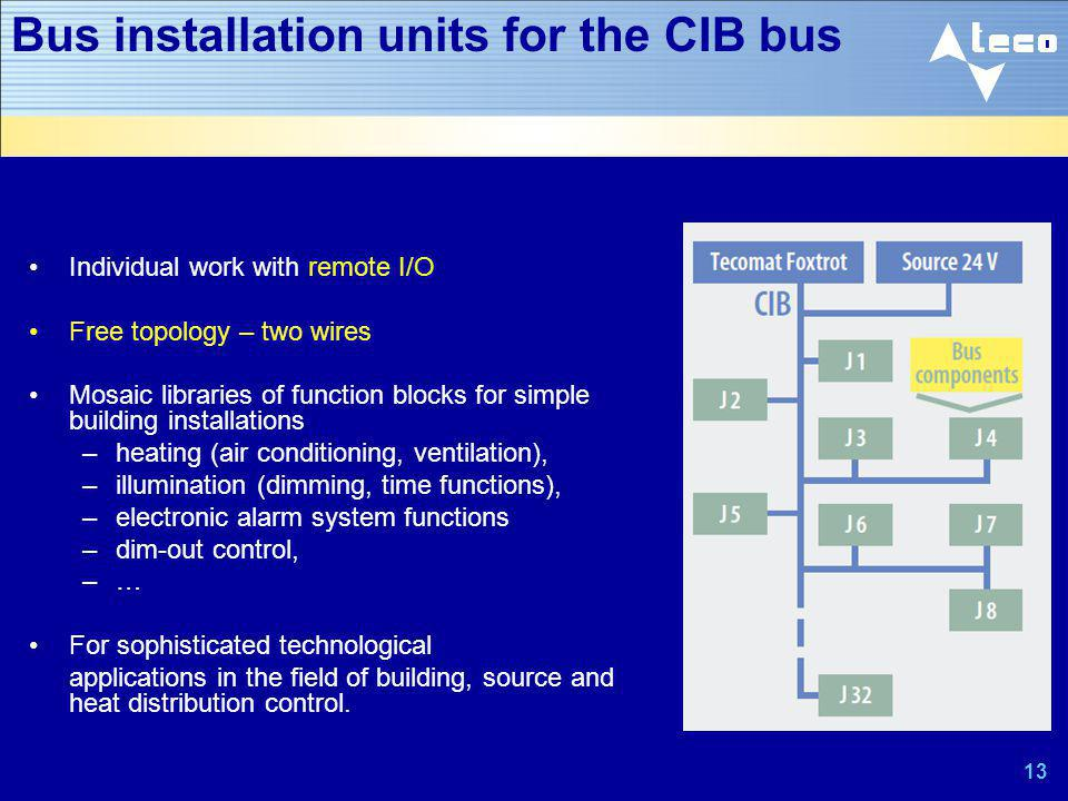 Bus installation units for the CIB bus
