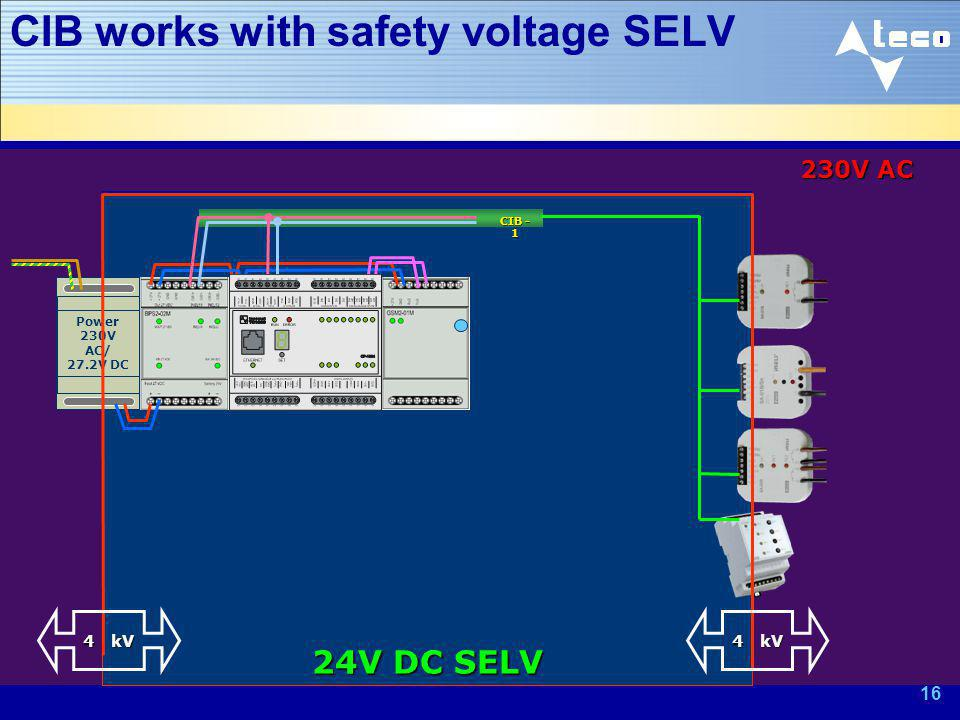 CIB works with safety voltage SELV