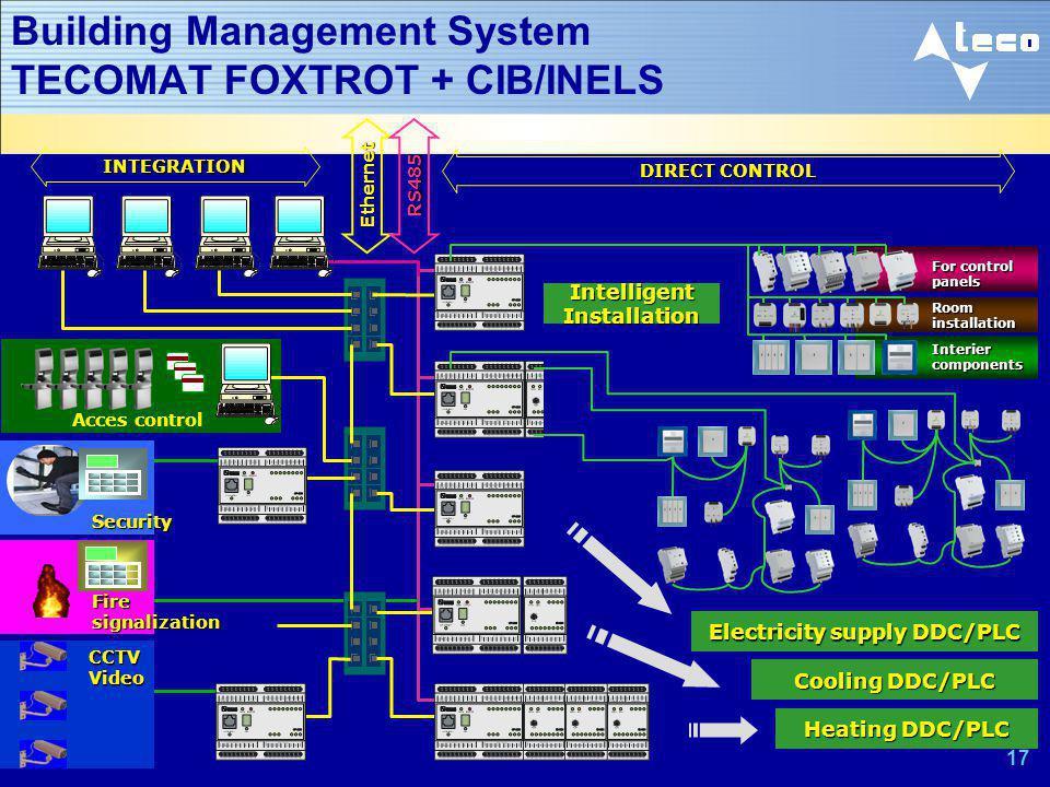Building Management System TECOMAT FOXTROT + CIB/INELS