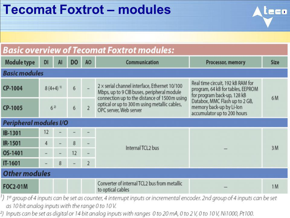 Tecomat Foxtrot – modules